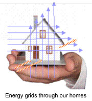 Energy grids through out houses